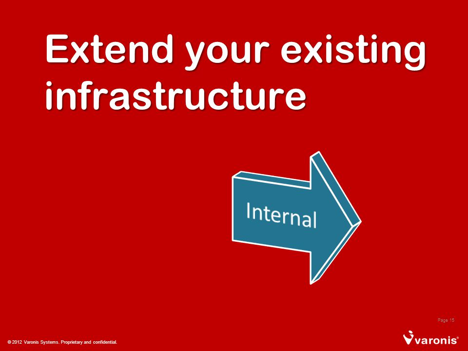 Page 15 © 2012 Varonis Systems. Proprietary and confidential. Extend your existing infrastructure