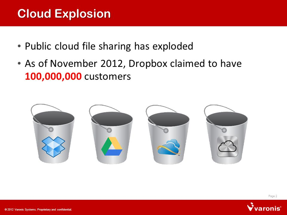 Cloud Explosion Public cloud file sharing has exploded As of November 2012, Dropbox claimed to have 100,000,000 customers Page 2 © 2012 Varonis Systems.