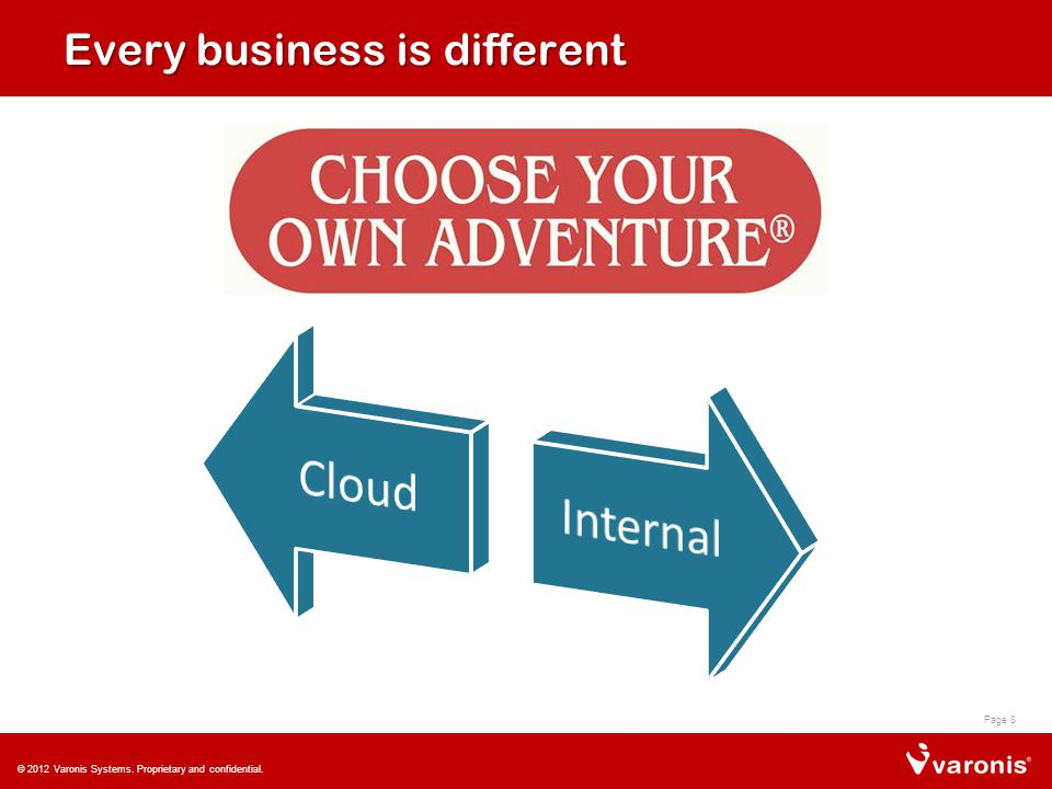 Every business is different Page 8 © 2012 Varonis Systems. Proprietary and confidential.