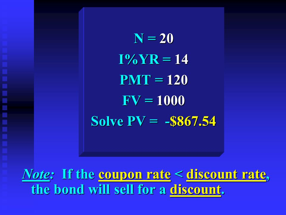 N = 20 I%YR = 14 PMT = 120 FV = 1000 Solve PV = -$867.54 Note: If the coupon rate < discount rate, the bond will sell for a discount.