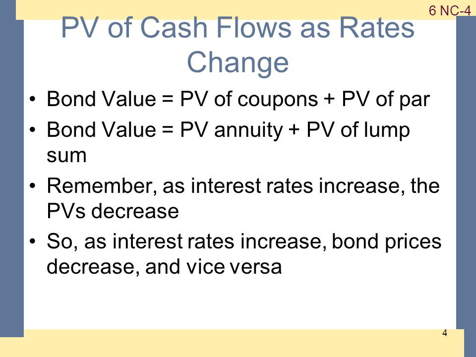 1-4 6 NC-4 4 PV of Cash Flows as Rates Change Bond Value = PV of coupons + PV of par Bond Value = PV annuity + PV of lump sum Remember, as interest rates increase, the PVs decrease So, as interest rates increase, bond prices decrease, and vice versa