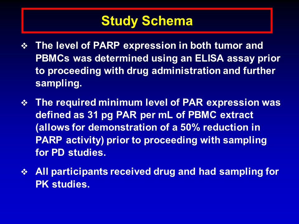 Study Schema  The level of PARP expression in both tumor and PBMCs was determined using an ELISA assay prior to proceeding with drug administration and further sampling.