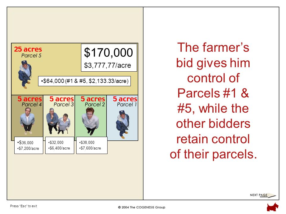 Press Esc to exit The farmer's bid gives him control of Parcels #1 & #5, while the other bidders retain control of their parcels.