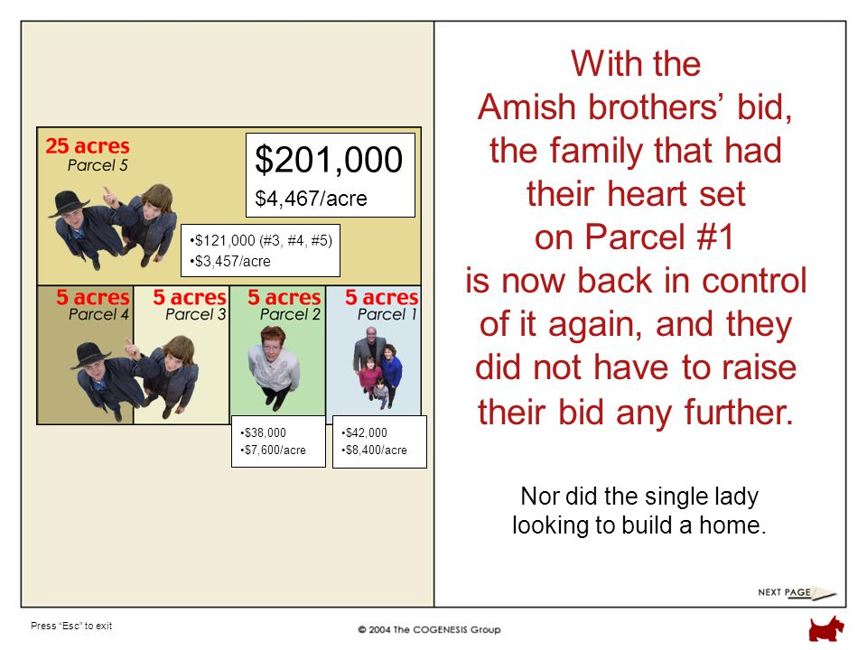Press Esc to exit With the Amish brothers' bid, the family that had their heart set on Parcel #1 is now back in control of it again, and they did not have to raise their bid any further.