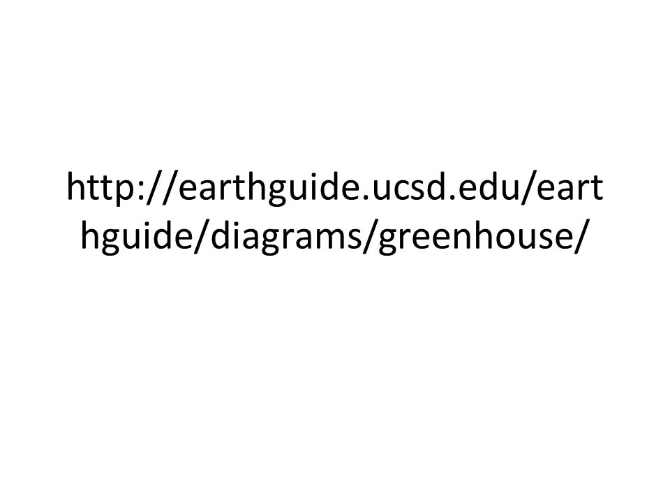 http://earthguide.ucsd.edu/eart hguide/diagrams/greenhouse/
