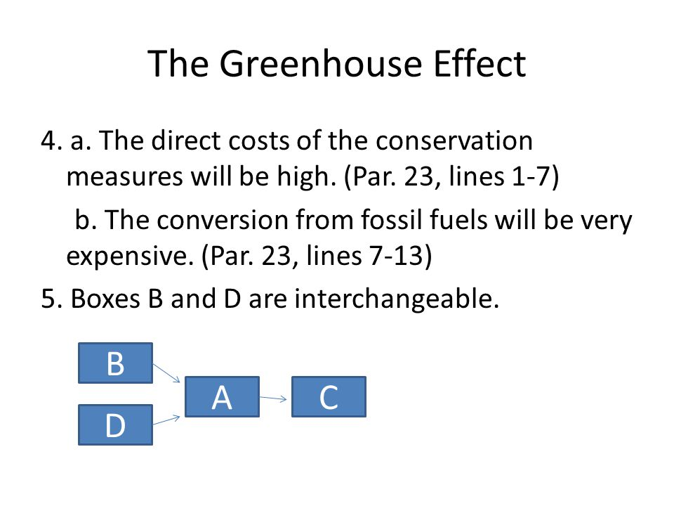 The Greenhouse Effect 4. a. The direct costs of the conservation measures will be high.