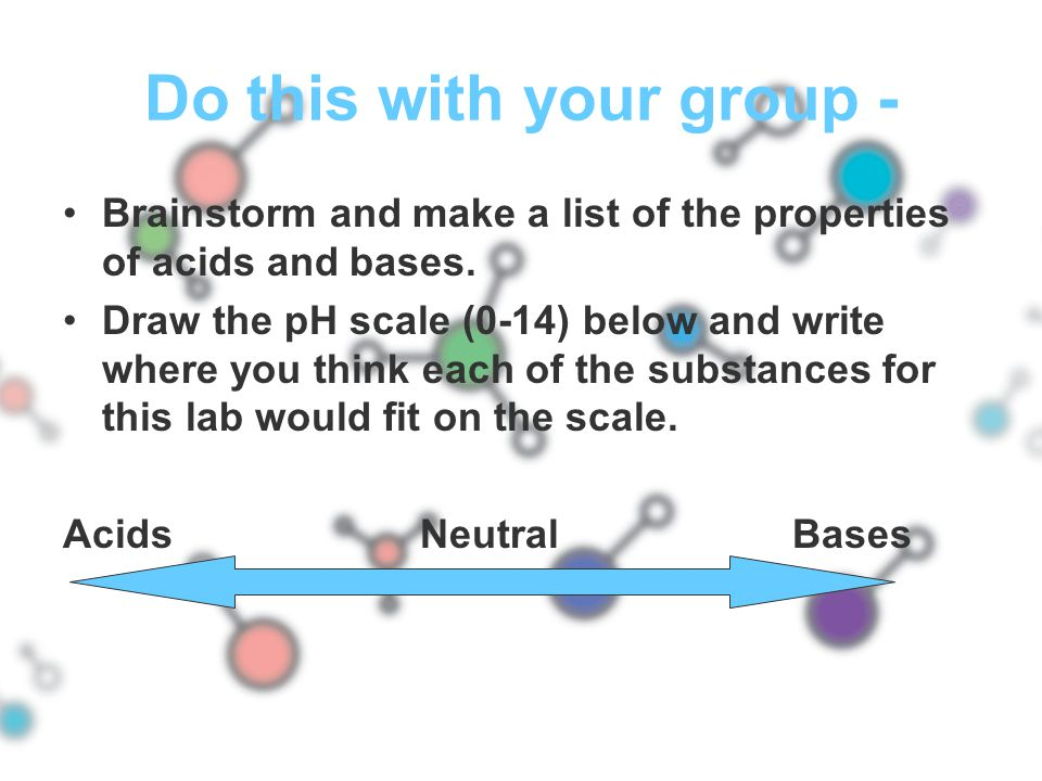 Do this with your group - Brainstorm and make a list of the properties of acids and bases.