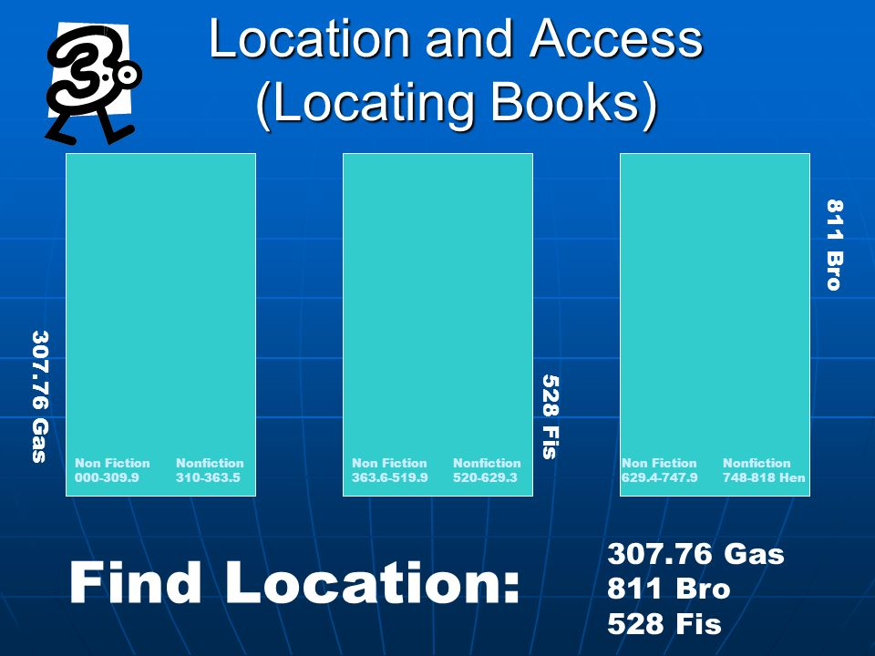 Location and Access (Locating Books) Non Fiction Nonfiction 000-309.9 310-363.5 Non Fiction Nonfiction 363.6-519.9 520-629.3 307.76 Gas 811 Bro 528 Fis Non Fiction Nonfiction 629.4-747.9 748-818 Hen 307.76 Gas 811 Bro 528 Fis Find Location: