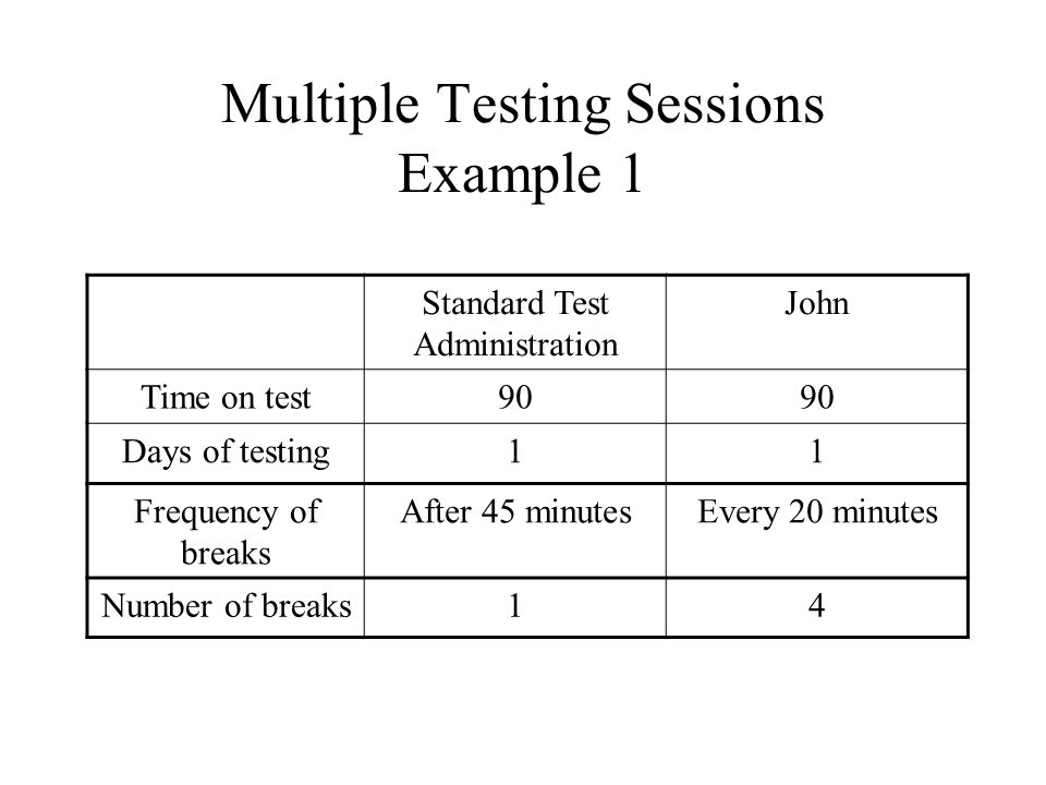 Multiple Testing Sessions Example 1 Standard Test Administration John Time on test90 Days of testing11 Frequency of breaks After 45 minutesEvery 20 minutes Number of breaks14