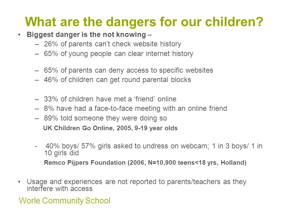Worle Community School What are the dangers for our children.