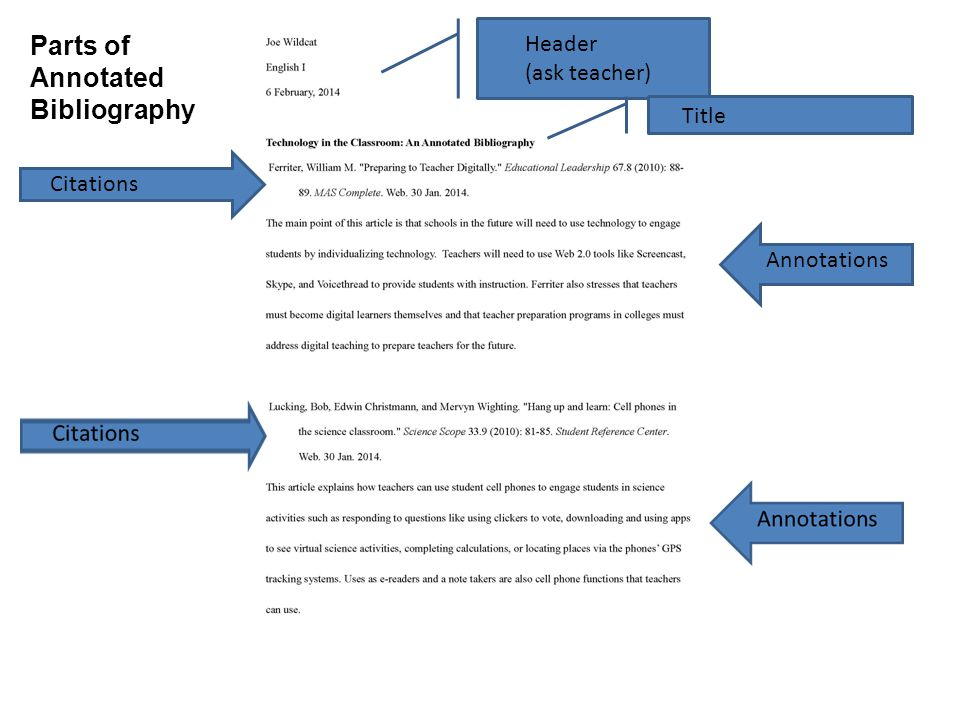Parts of Annotated Bibliography Header (ask teacher) Title Citations Annotations