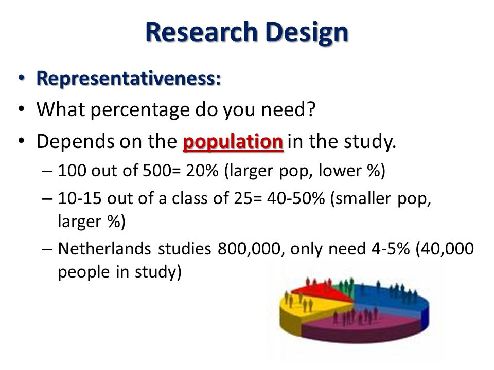 Research Design Representativeness: Representativeness: What percentage do you need.