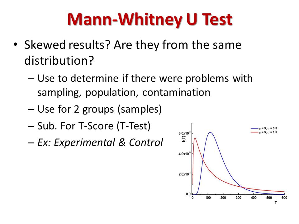 Mann-Whitney U Test Skewed results. Are they from the same distribution.