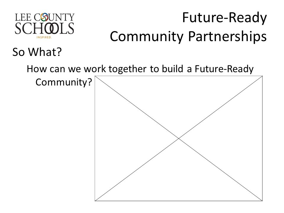 Future-Ready Community Partnerships So What.