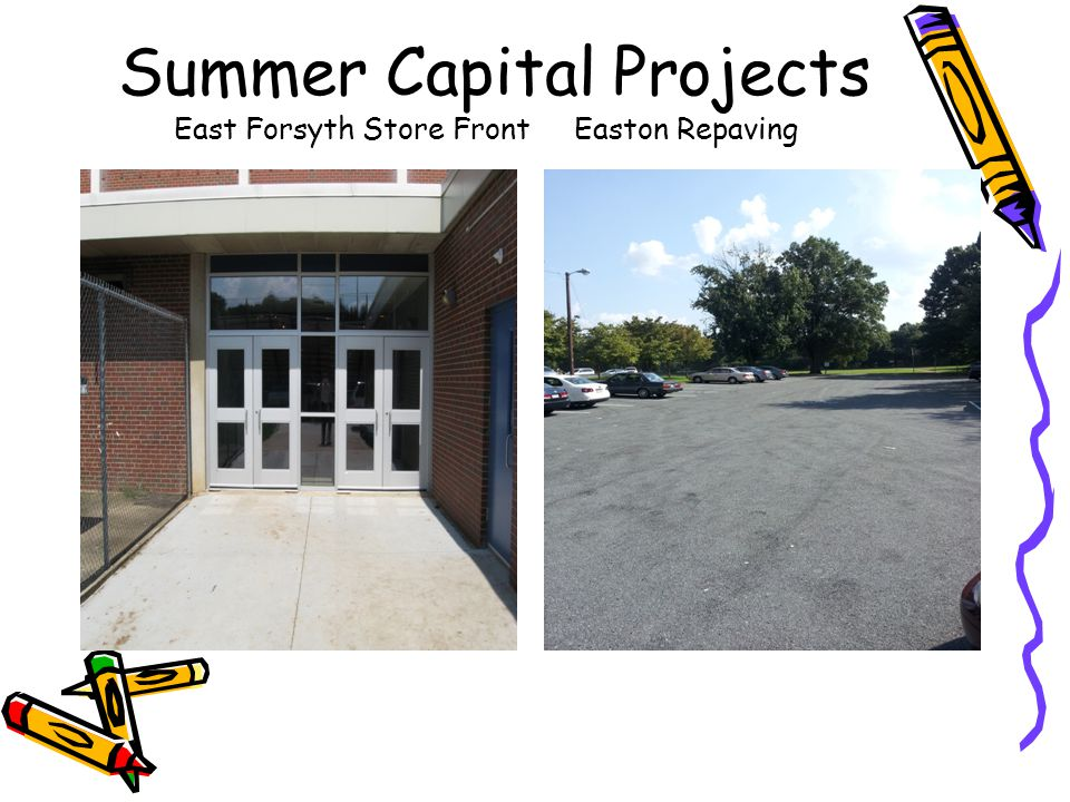 Summer Capital Projects East Forsyth Store Front Easton Repaving
