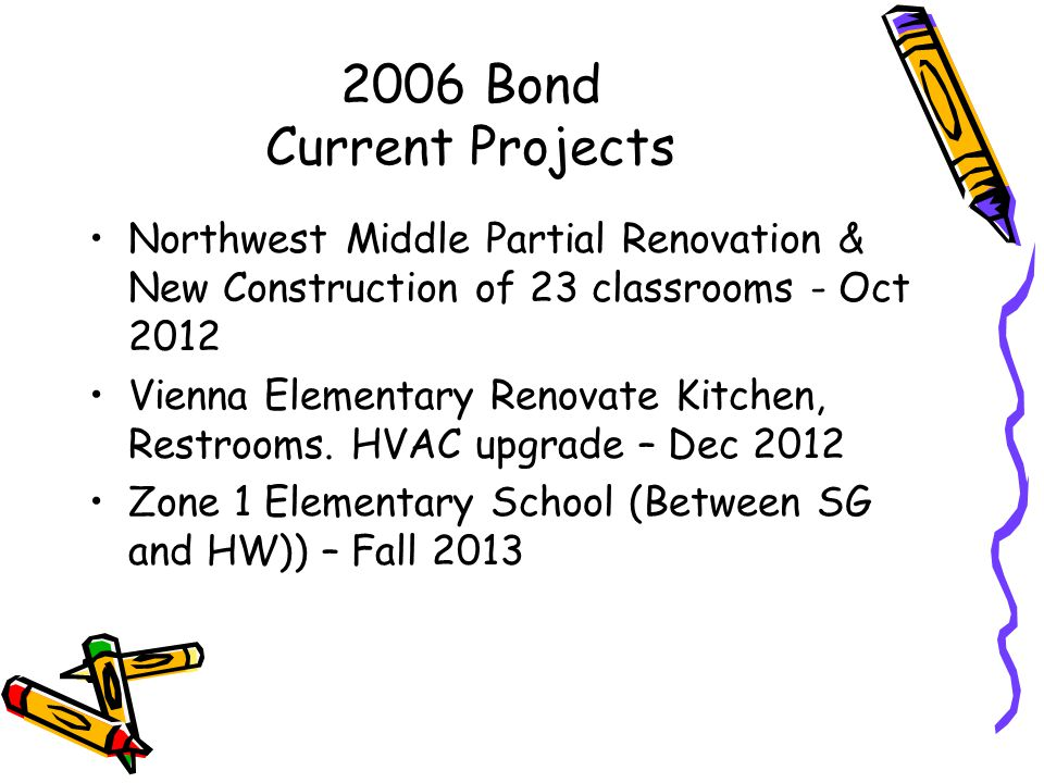2006 Bond Current Projects Northwest Middle Partial Renovation & New Construction of 23 classrooms - Oct 2012 Vienna Elementary Renovate Kitchen, Restrooms.