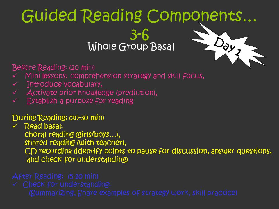 Guided Reading Components… 3-6 Day 1 Whole Group Basal Before Reading: (20 min) Mini lessons: comprehension strategy and skill focus, Introduce vocabulary, Activate prior knowledge (prediction), Establish a purpose for reading During Reading: (20-30 min) Read basal: choral reading (girls/boys…), shared reading (with teacher), CD recording (identify points to pause for discussion, answer questions, and check for understanding) After Reading: (5-10 min) Check for understanding: (Summarizing, Share examples of strategy work, skill practice)