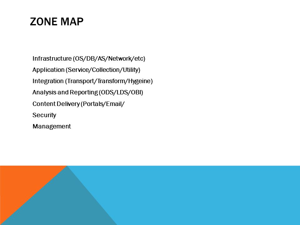 ZONE MAP Infrastructure (OS/DB/AS/Network/etc) Application (Service/Collection/Utility) Integration (Transport/Transform/Hygeine) Analysis and Reporting (ODS/LDS/OBI) Content Delivery (Portals/Email/ Security Management