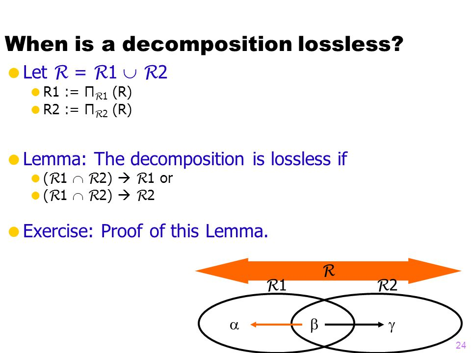 When is a decomposition lossless.