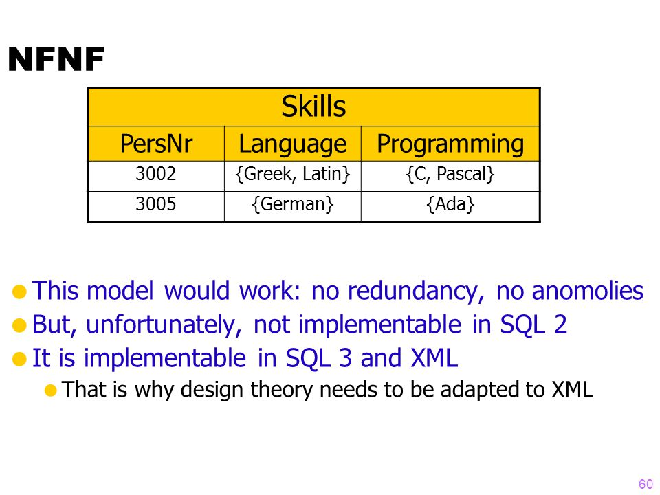 NFNF  This model would work: no redundancy, no anomolies  But, unfortunately, not implementable in SQL 2  It is implementable in SQL 3 and XML  That is why design theory needs to be adapted to XML Skills PersNrLanguageProgramming 3002{Greek, Latin}{C, Pascal} 3005{German}{Ada} 60