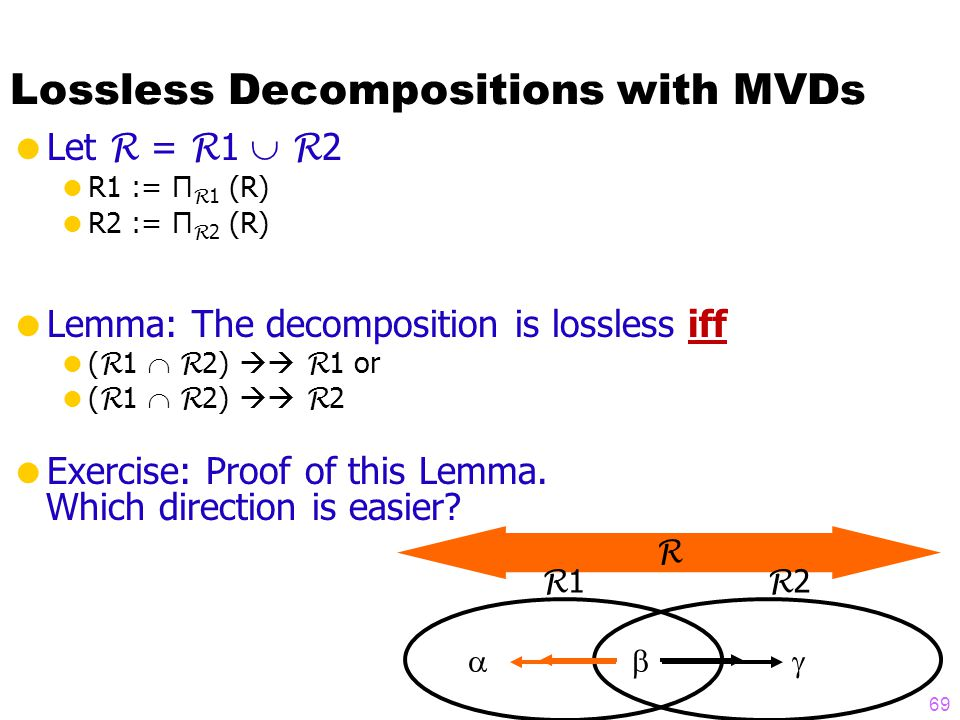  Let R = R 1  R 2  R1 := Π R 1 (R)  R2 := Π R 2 (R)  Lemma: The decomposition is lossless iff  ( R 1  R 2)  R 1 or  ( R 1  R 2)  R 2  Exercise: Proof of this Lemma.