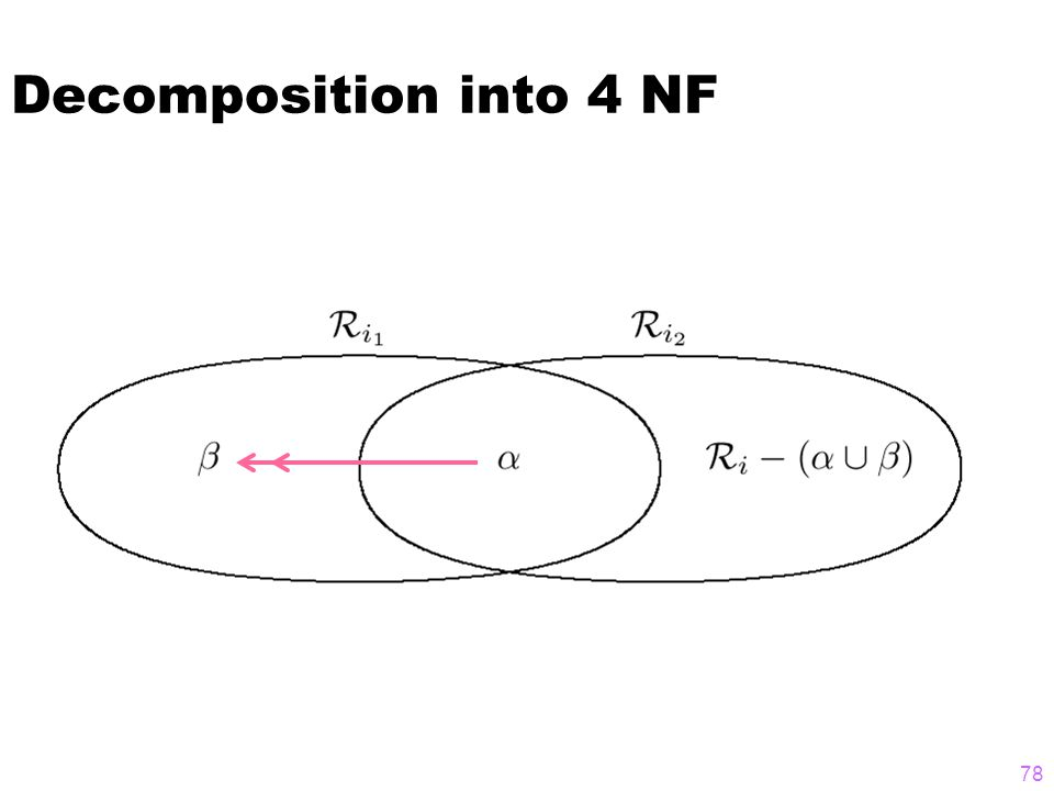 Decomposition into 4 NF 78