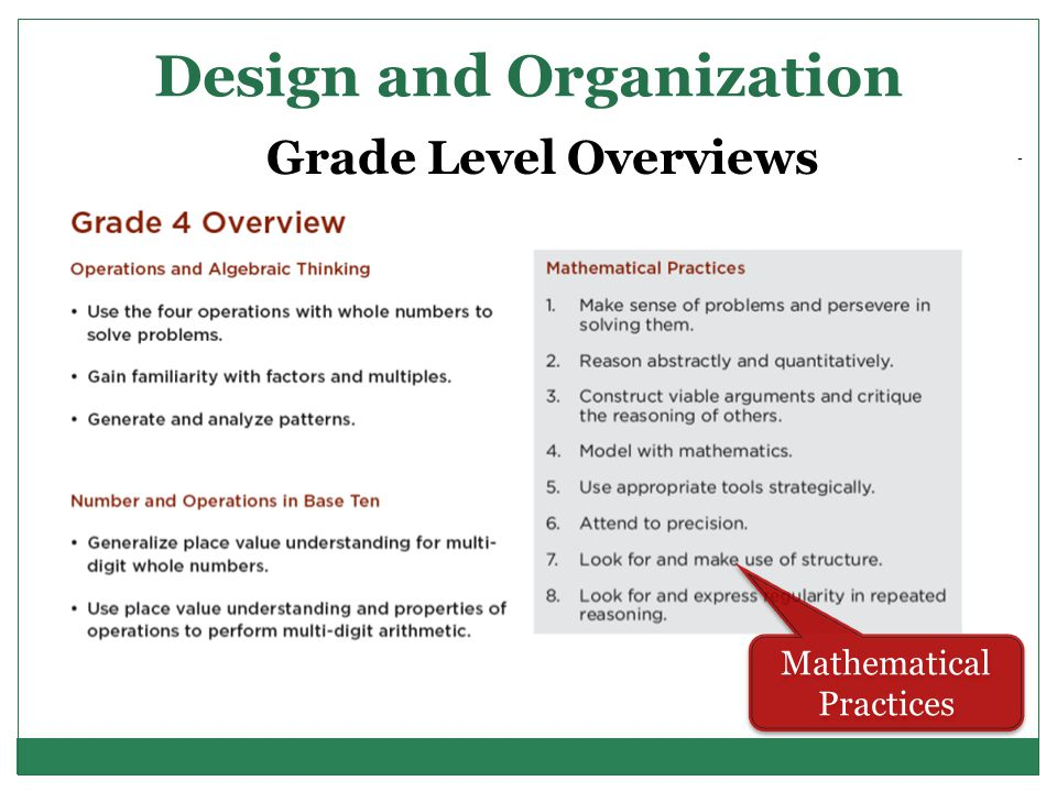Design and Organization Mathematical Practices Grade Level Overviews