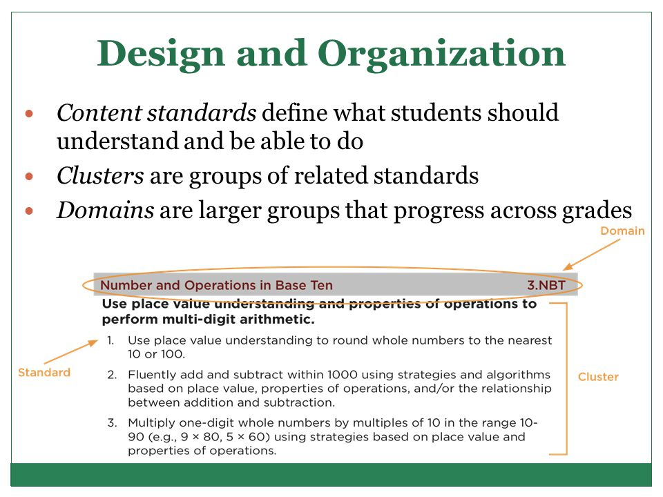 Design and Organization Content standards define what students should understand and be able to do Clusters are groups of related standards Domains are larger groups that progress across grades