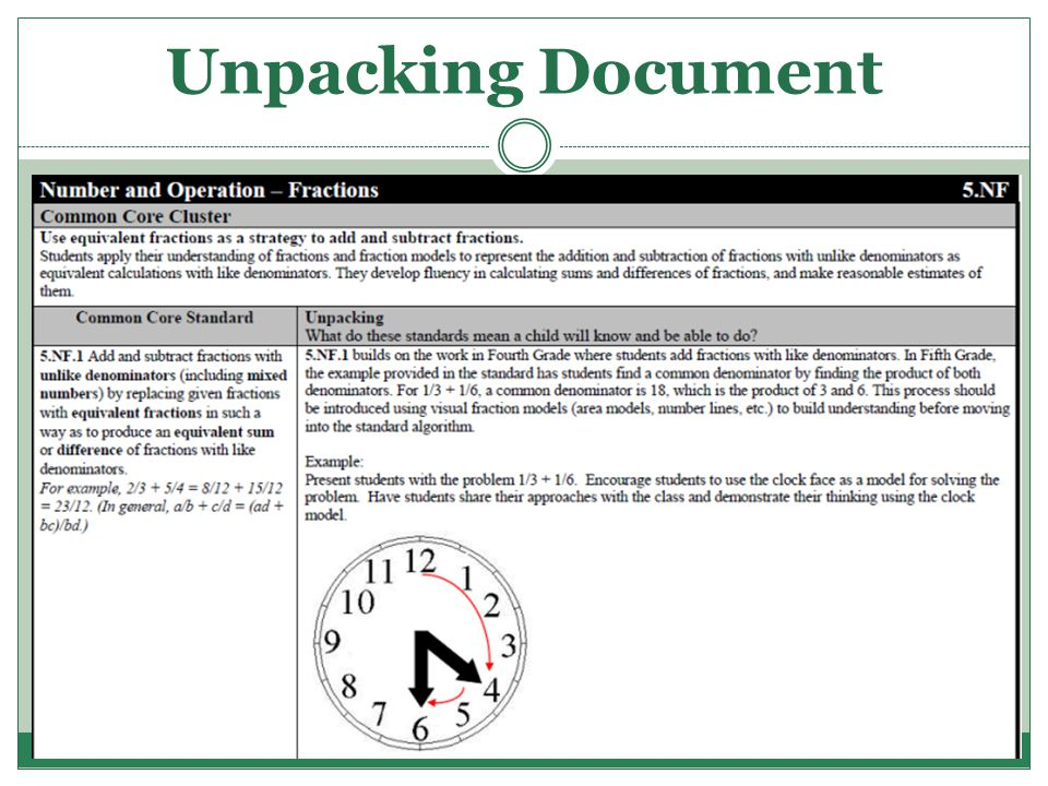 Unpacking Document