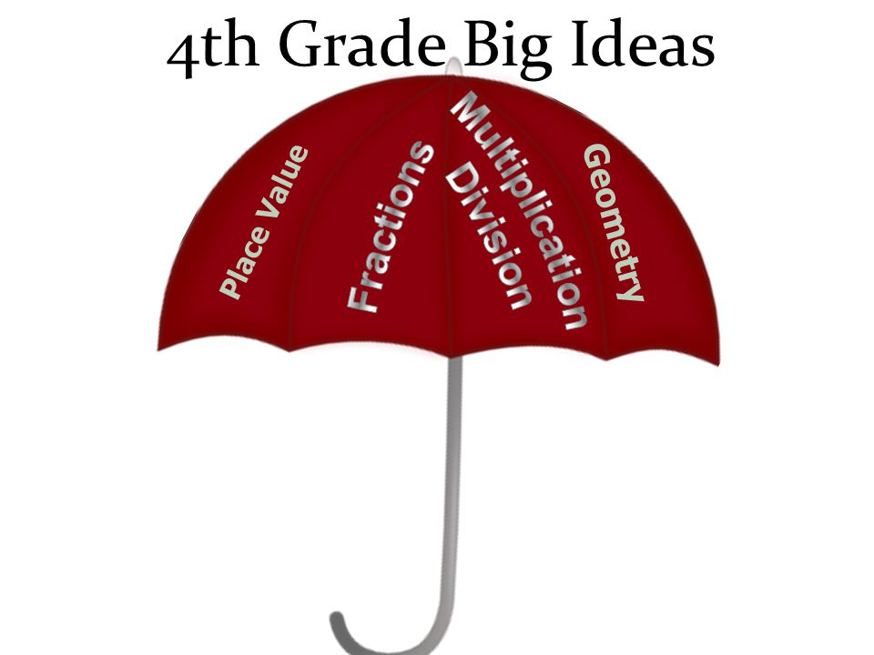 4th Grade Big Ideas Geometry Place Value