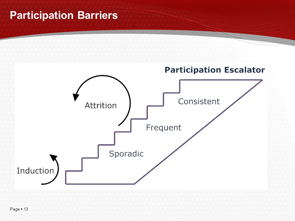 Page  13 Participation Barriers