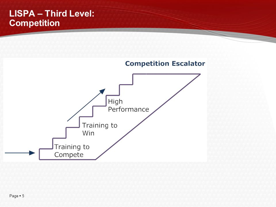 Page  5 LISPA – Third Level: Competition
