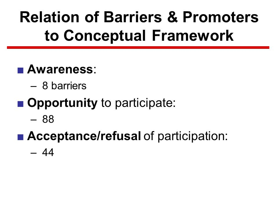 Relation of Barriers & Promoters to Conceptual Framework ■Awareness: – 8 barriers ■Opportunity to participate: – 88 ■Acceptance/refusal of participation: – 44