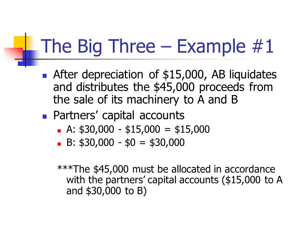 The Big Three – Example #1 After depreciation of $15,000, AB liquidates and distributes the $45,000 proceeds from the sale of its machinery to A and B Partners' capital accounts A: $30,000 - $15,000 = $15,000 B: $30,000 - $0 = $30,000 ***The $45,000 must be allocated in accordance with the partners' capital accounts ($15,000 to A and $30,000 to B)