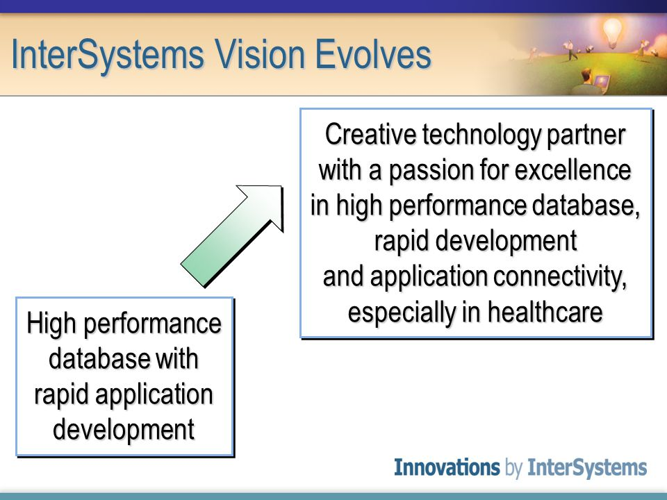 InterSystems Vision Evolves High performance database with rapid application development Creative technology partner with a passion for excellence in high performance database, rapid development and application connectivity, especially in healthcare