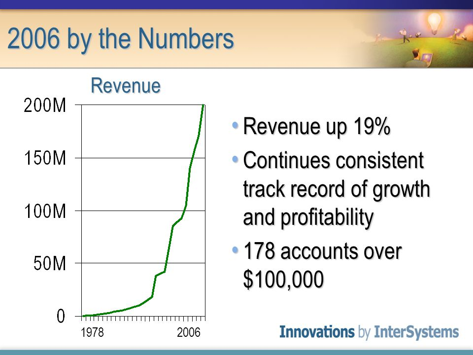 2006 by the Numbers Revenue up 19% Revenue up 19% Continues consistent track record of growth and profitability Continues consistent track record of growth and profitability 178 accounts over $100,000 178 accounts over $100,000Revenue 19782006