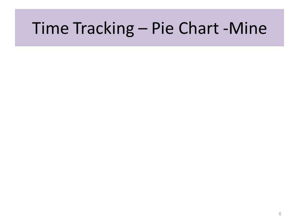 Time Tracking – Pie Chart -Mine 6