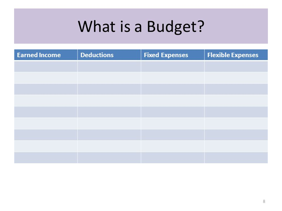 What is a Budget Earned IncomeDeductionsFixed ExpensesFlexible Expenses 8