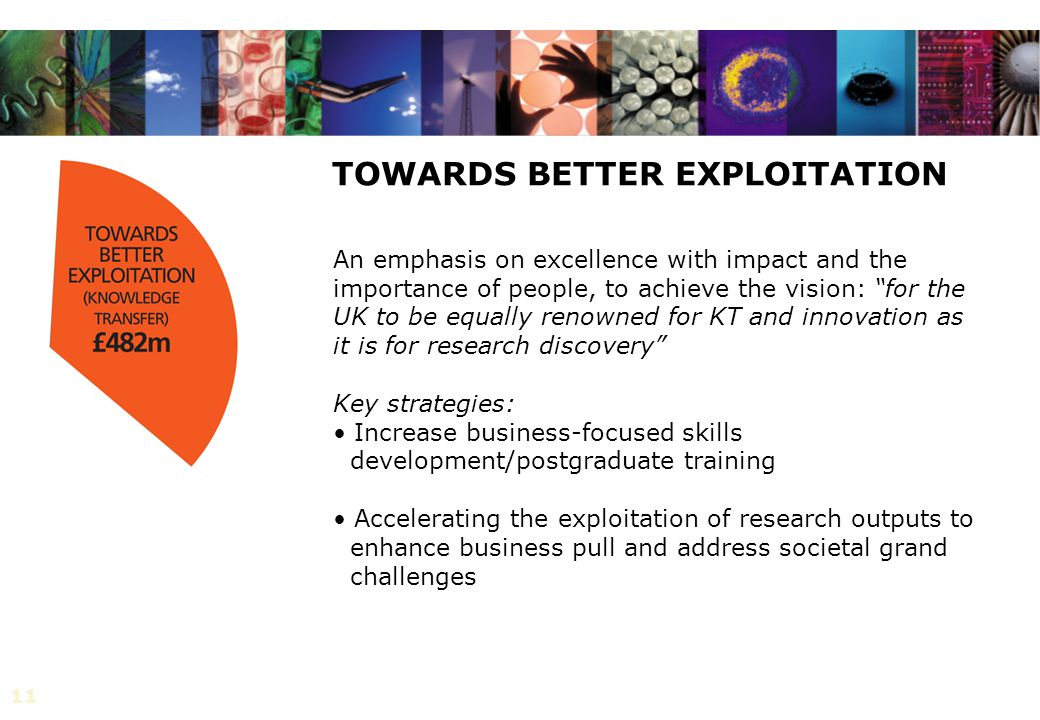 11 TOWARDS BETTER EXPLOITATION An emphasis on excellence with impact and the importance of people, to achieve the vision: for the UK to be equally renowned for KT and innovation as it is for research discovery Key strategies: Increase business-focused skills development/postgraduate training Accelerating the exploitation of research outputs to enhance business pull and address societal grand challenges