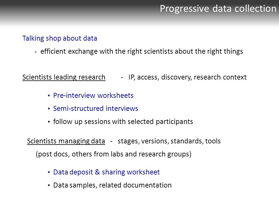 Progressive data collection Talking shop about data - efficient exchange with the right scientists about the right things Scientists leading research - IP, access, discovery, research context Pre-interview worksheets Semi-structured interviews follow up sessions with selected participants Scientists managing data - stages, versions, standards, tools (post docs, others from labs and research groups) Data deposit & sharing worksheet Data samples, related documentation