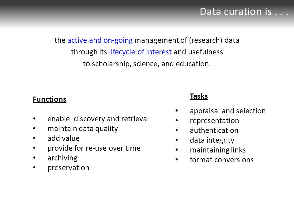 Data curation is...