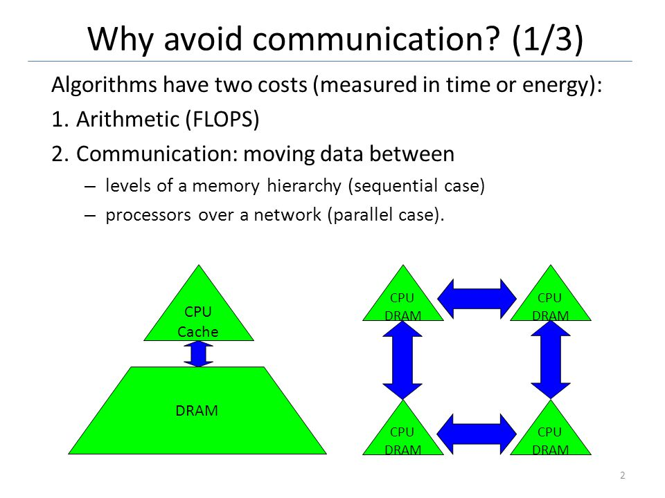 2 Why avoid communication.