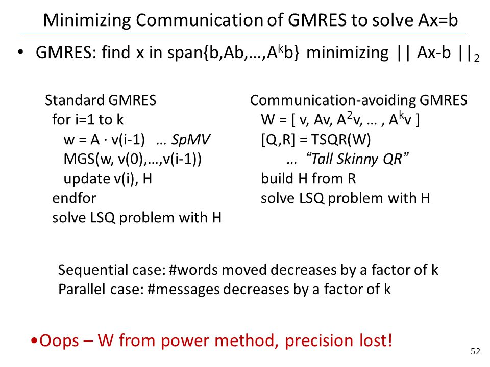 Minimizing Communication of GMRES to solve Ax=b GMRES: find x in span{b,Ab,…,A k b} minimizing || Ax-b || 2 Standard GMRES for i=1 to k w = A · v(i-1) … SpMV MGS(w, v(0),…,v(i-1)) update v(i), H endfor solve LSQ problem with H Communication-avoiding GMRES W = [ v, Av, A 2 v, …, A k v ] [Q,R] = TSQR(W) … Tall Skinny QR build H from R solve LSQ problem with H Oops – W from power method, precision lost.