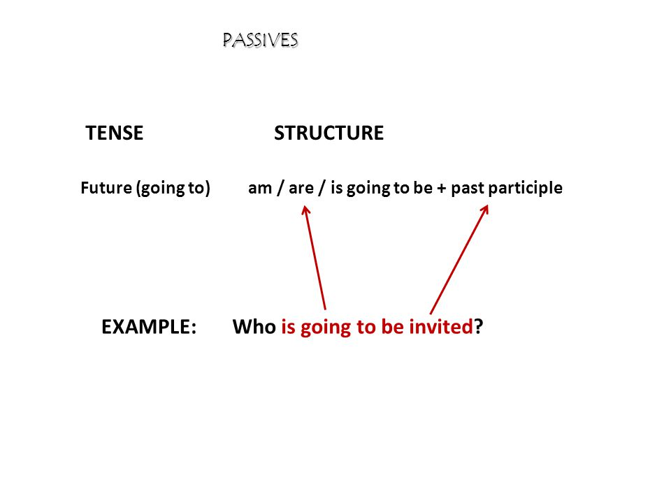 PASSIVES TENSESTRUCTURE EXAMPLE: Future (going to)am / are / is going to be + past participle Who is going to be invited
