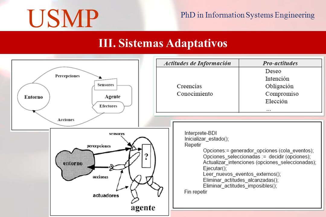 12 USMP PhD in Information Systems Engineering III. Sistemas Adaptativos