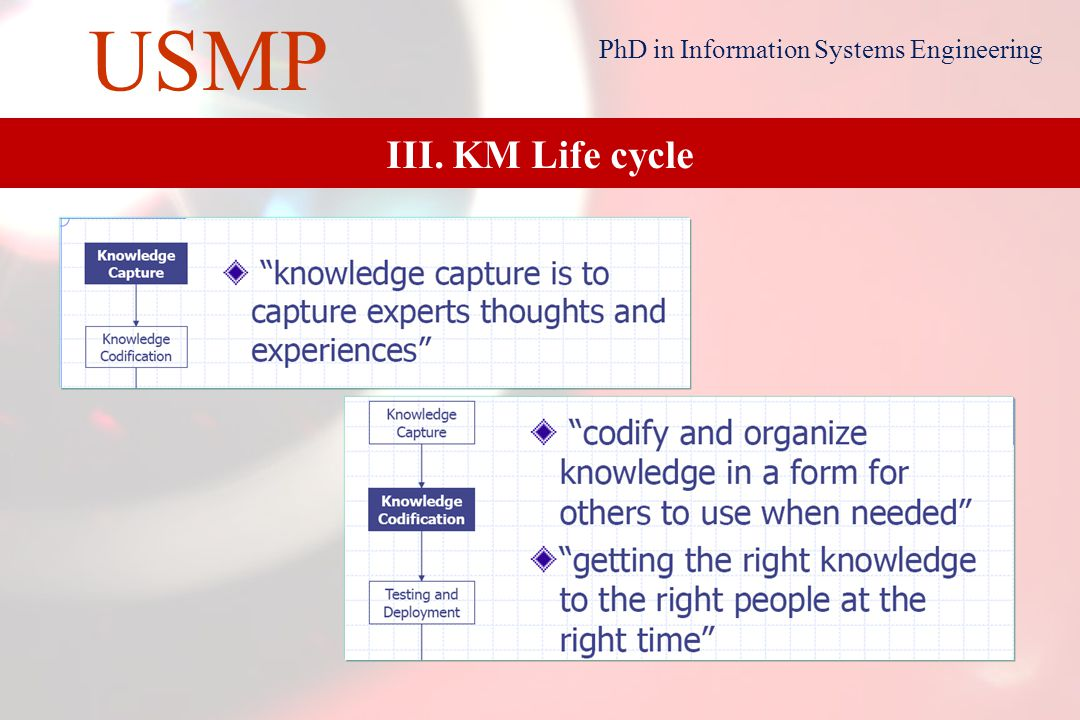 18 USMP PhD in Information Systems Engineering III. KM Life cycle