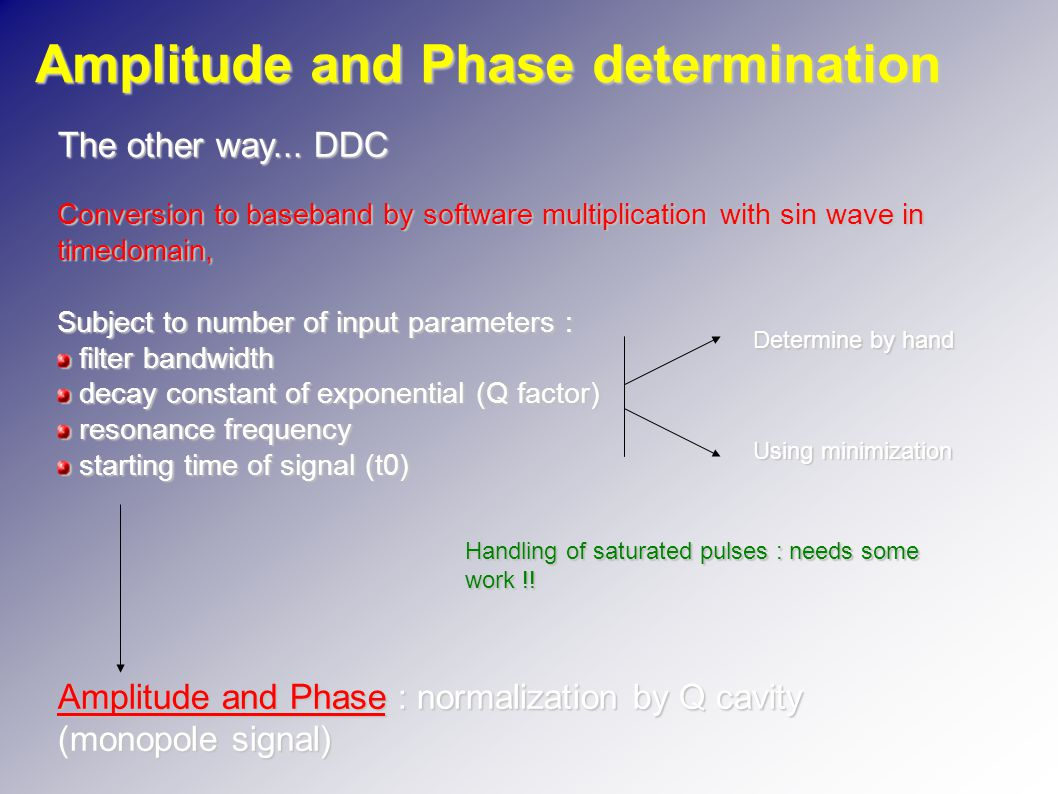 Amplitude and Phase determination The other way...