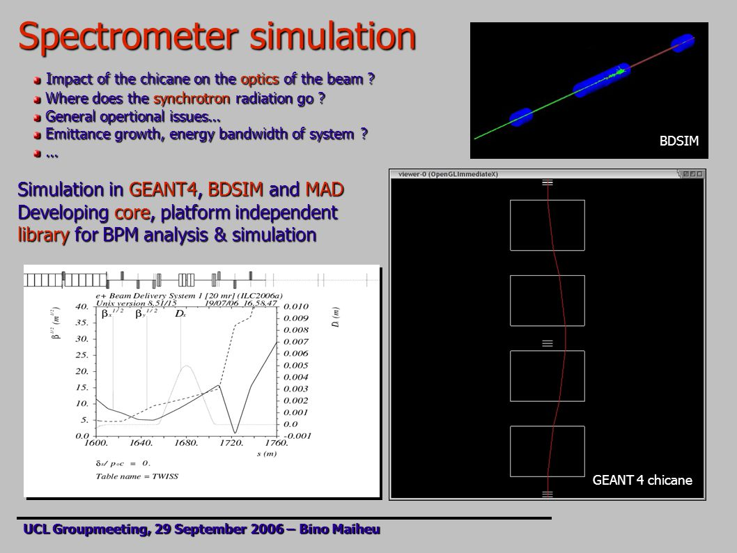 Spectrometer simulation UCL Groupmeeting, 29 September 2006 – Bino Maiheu Impact of the chicane on the optics of the beam .