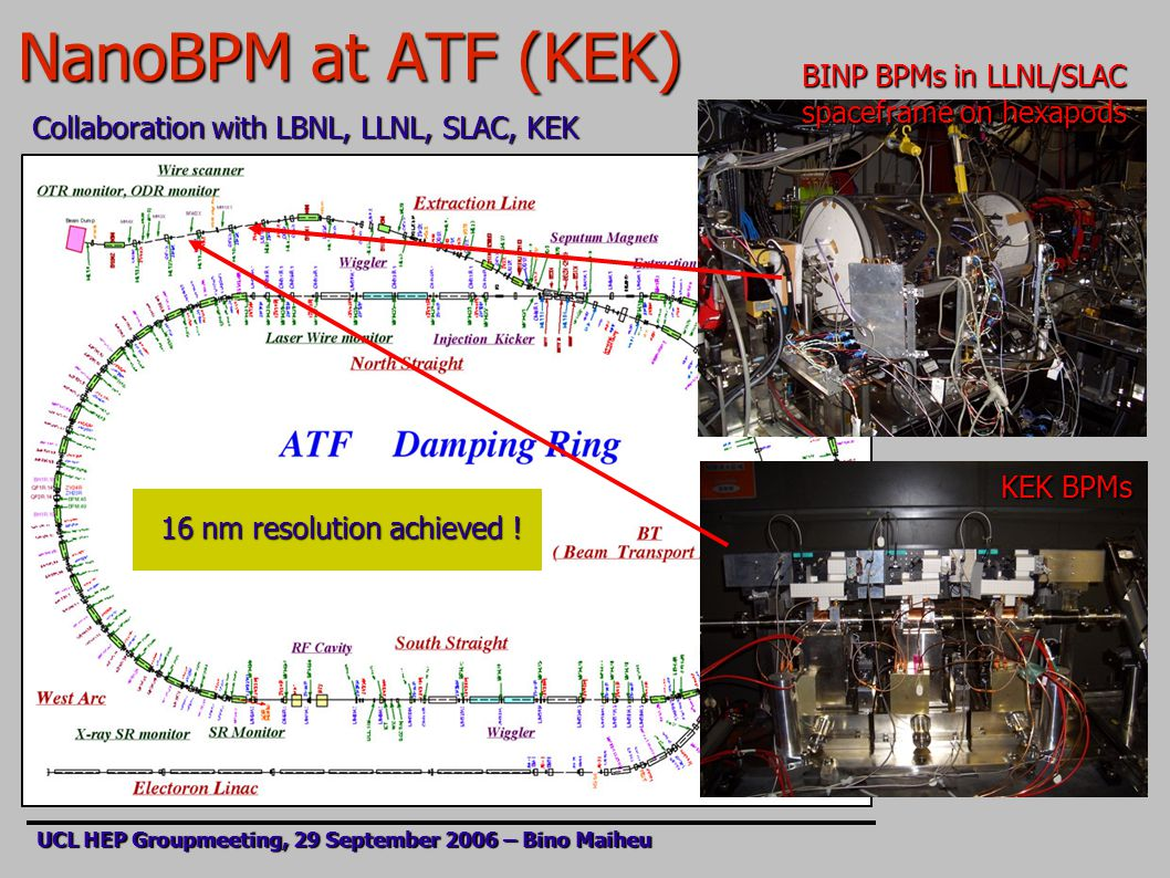 NanoBPM at ATF (KEK) UCL HEP Groupmeeting, 29 September 2006 – Bino Maiheu 16 nm resolution achieved .