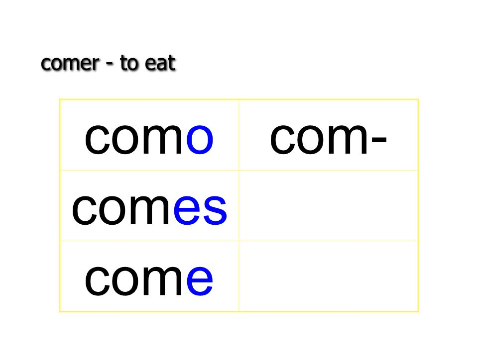 comer - to eat comocom- comes come